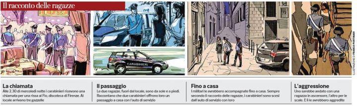 carabinieri-americane-stupro-firenze